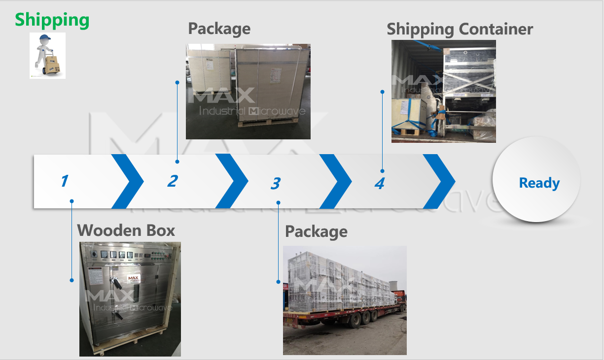 Industrial Microwave Shipping